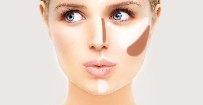 Dermablend: Alles rund um Camouflage-Make-up